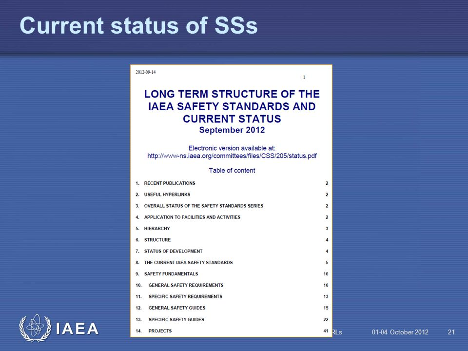 Current status of SSs Reg l WS on IAEA SSs and WENRA RLs
