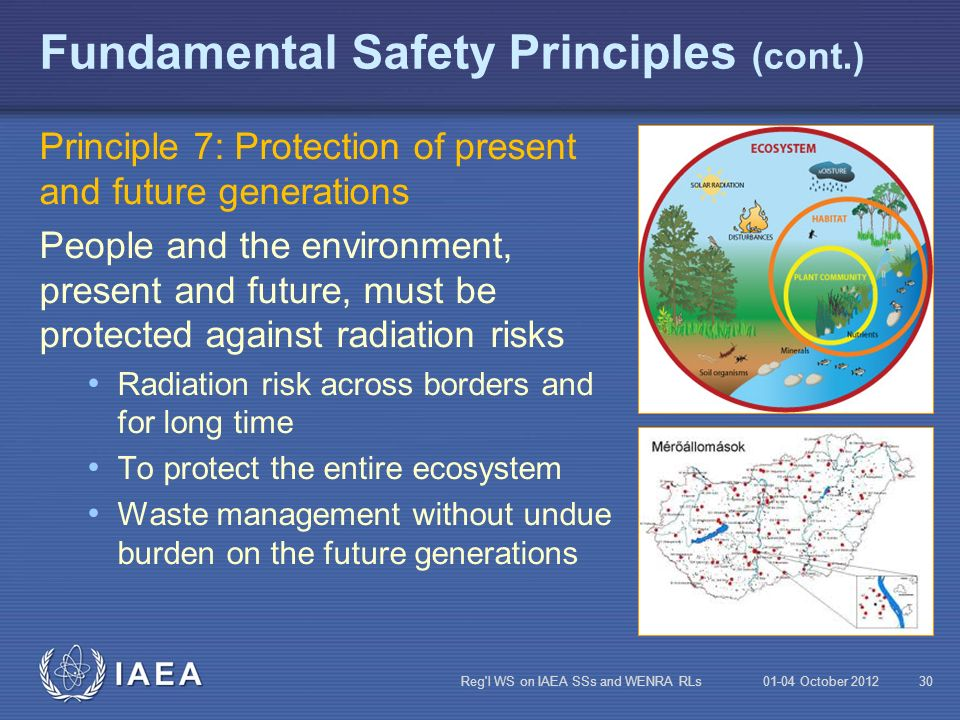 Fundamental Safety Principles (cont.)
