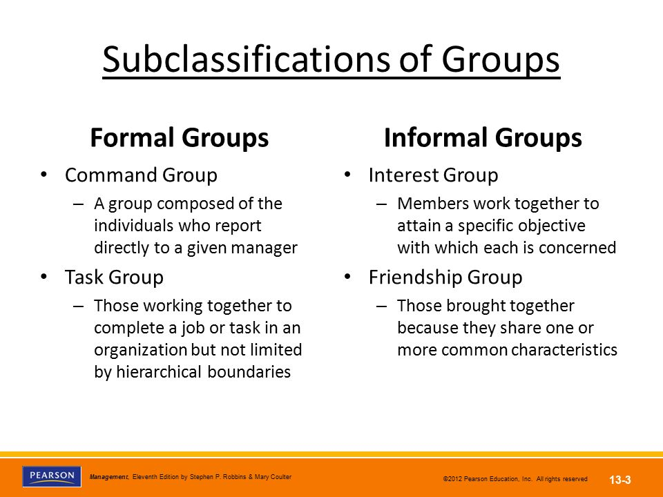 Subclassifications of Groups