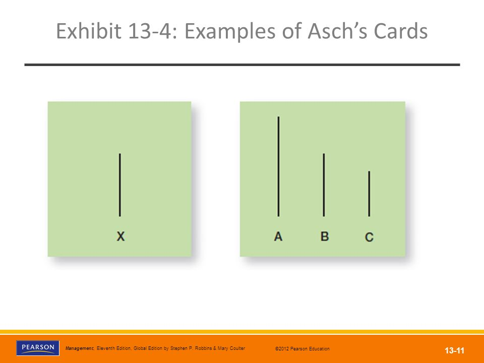 Exhibit 13-4: Examples of Asch's Cards