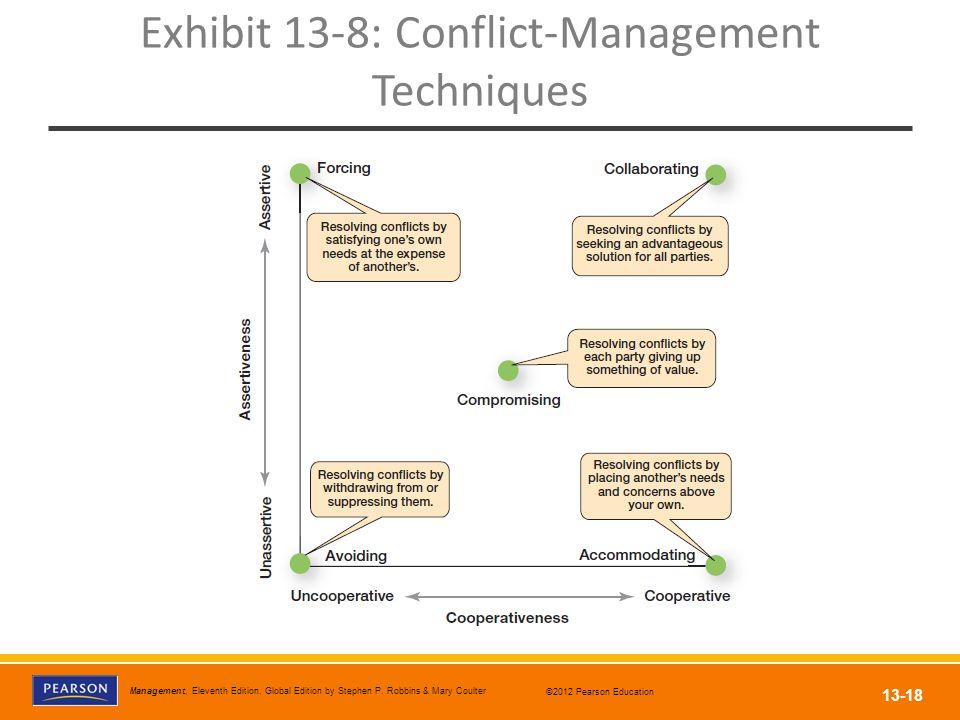 Exhibit 13-8: Conflict-Management Techniques