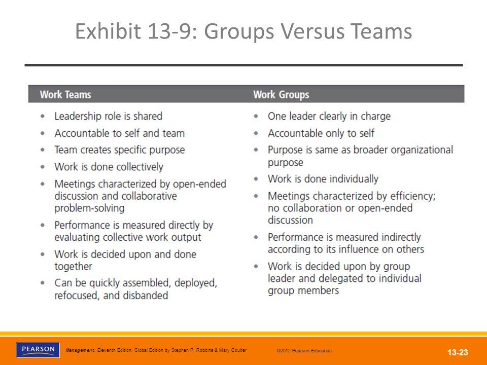 Exhibit 13-9: Groups Versus Teams