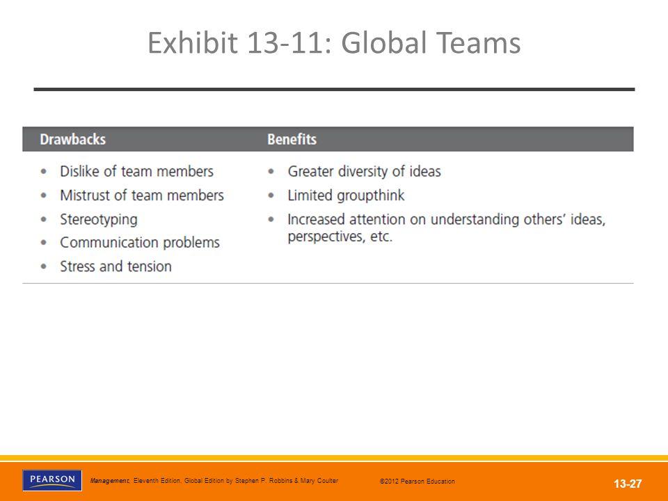 Exhibit 13-11: Global Teams