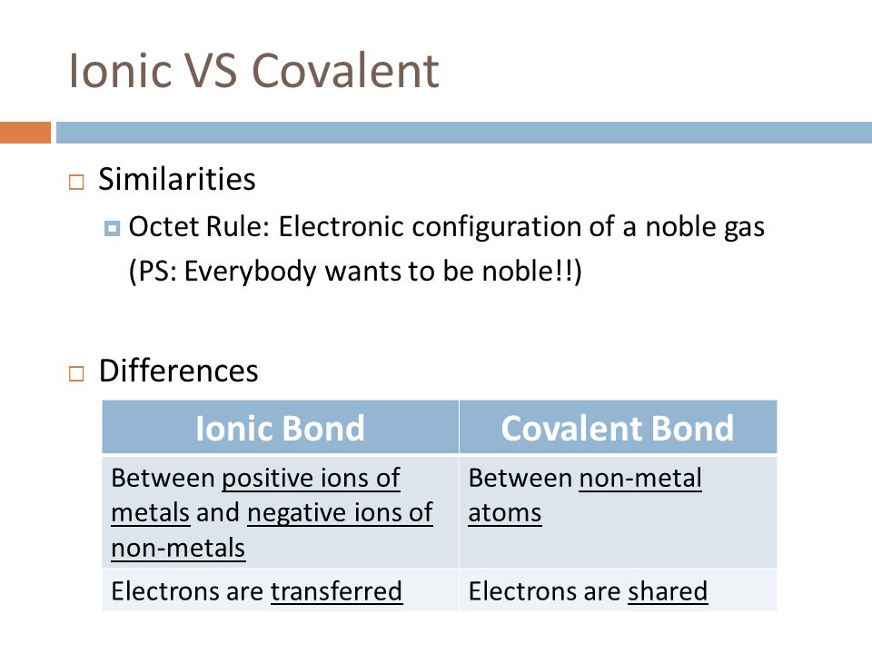 a comparison of ionic and covalent compounds Chemical bonding i: the covalent bond  comparison of ionic and covalent compounds 94 1 draw skeletal structure of compound showing.