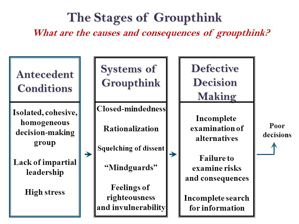 Groupthink case study challenger