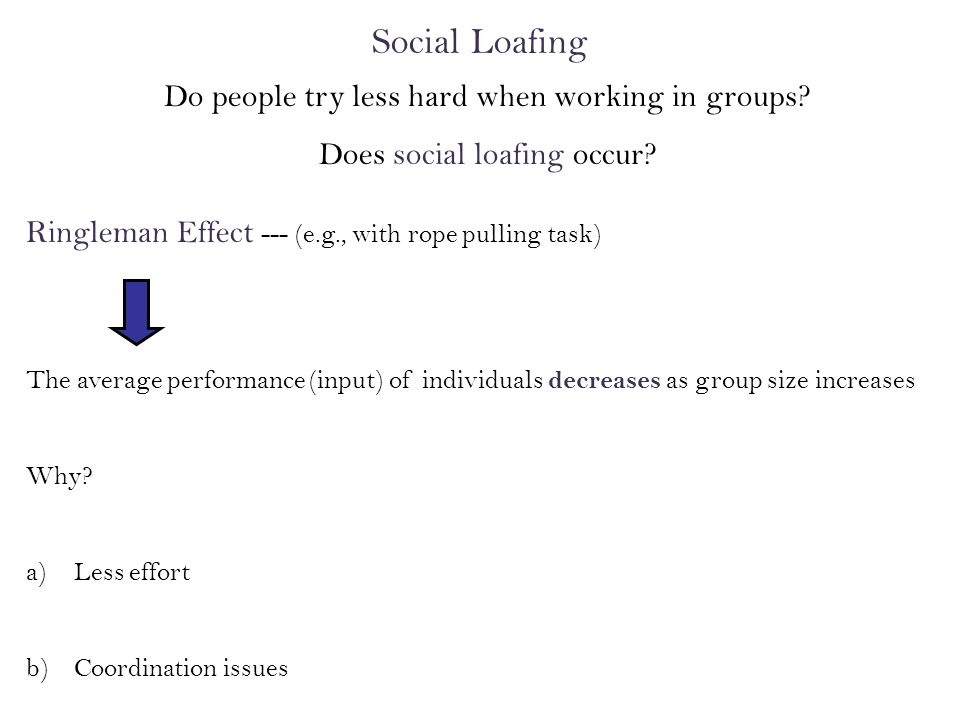 working in groups and social loafing essay Free essay: social loafing is the effect that people will exert less effort if they are working in a collective environment working in groups is an integral.