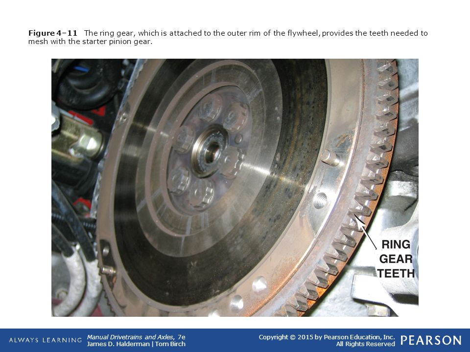 Figure 4–11 The ring gear, which is attached to the outer rim of the flywheel, provides the teeth needed to mesh with the starter pinion gear.
