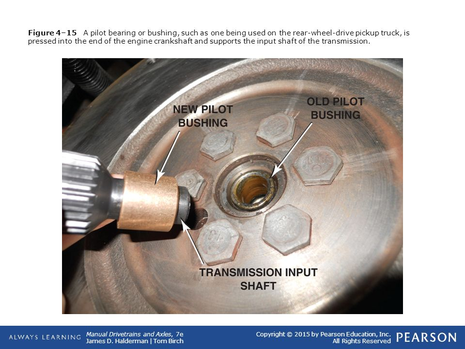 Figure 4–15 A pilot bearing or bushing, such as one being used on the rear-wheel-drive pickup truck, is pressed into the end of the engine crankshaft and supports the input shaft of the transmission.