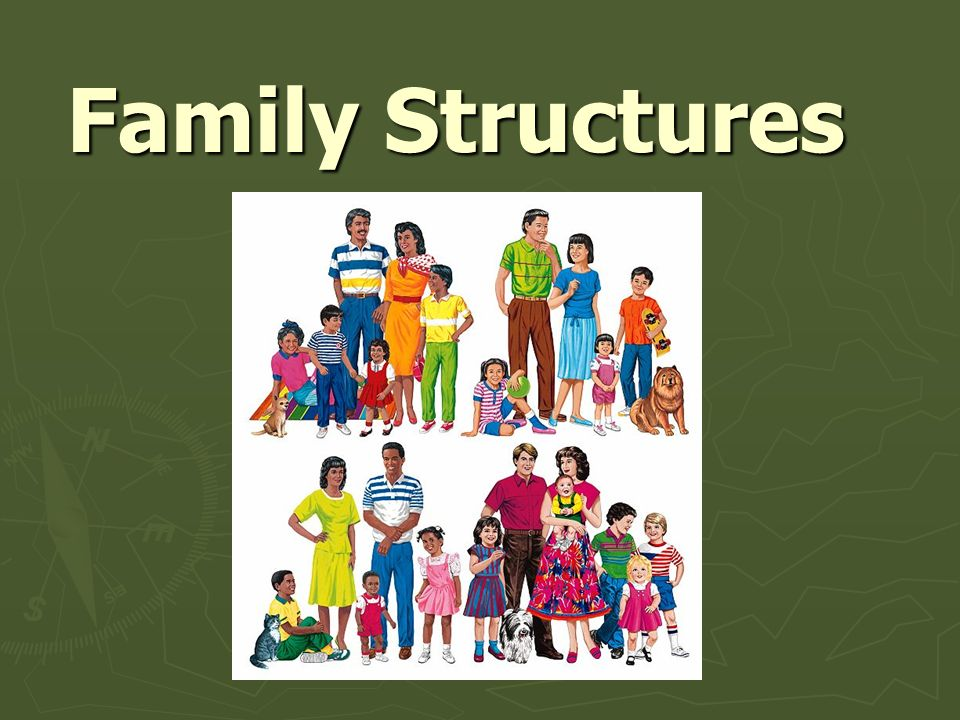 family and different types Types of marriages, different type of marriage, marriage, types of weddings, forms of marriage, different types of marriages in the world, types of marriages in sociology, polygamy, monogamy, polygyny, polyandry.