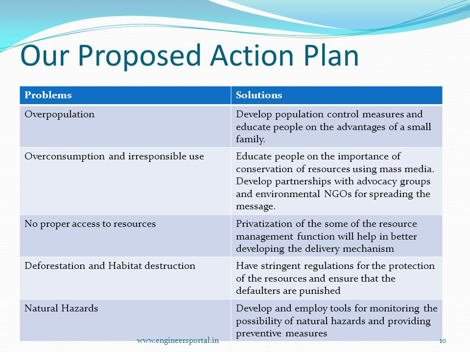 Our Proposed Action Plan