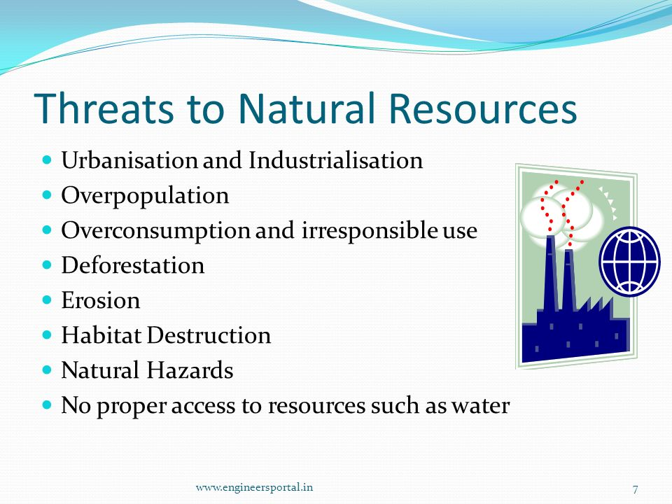 Threats to Natural Resources