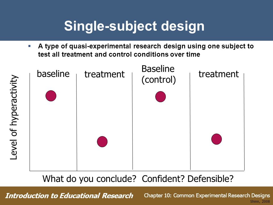 case study single subject research design 101 overview of single-subject research  it is also important to distinguish single-subject research from case studies a case study a detailed description of an.