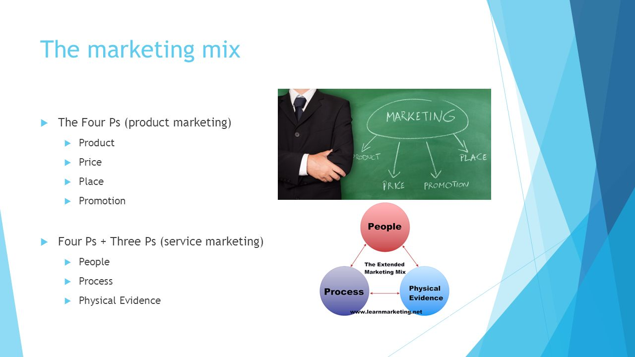 how the 4 ps of marketing This article was originally published on nextiva by melinda emerson when many business owners think of marketing, the things that often come to mind are techniques like writing advertising copy or crafting messages for social media.