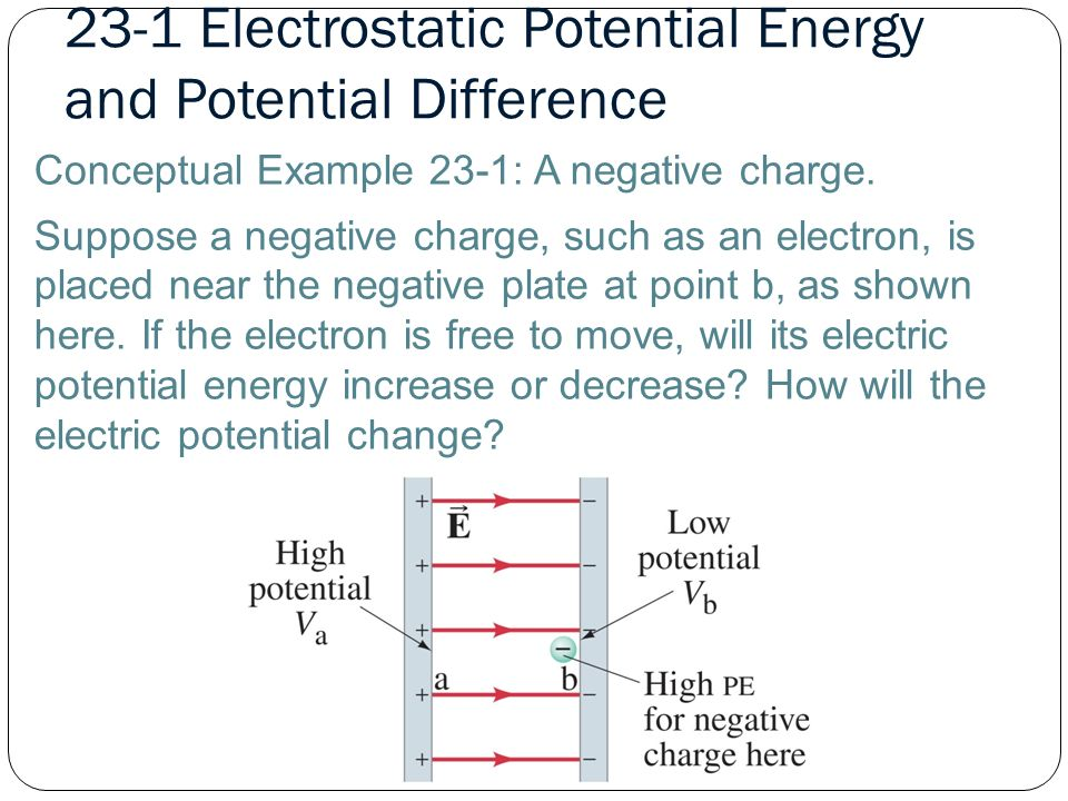 electron and potential difference Current electricity - lesson 1 - electric potential difference  moving an electron  within an electric field would change the ____ the electron a mass of b.