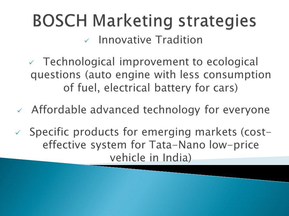 BOSCH Marketing strategies