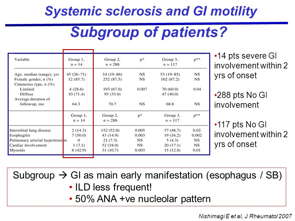 Systemic sclerosis and GI motility