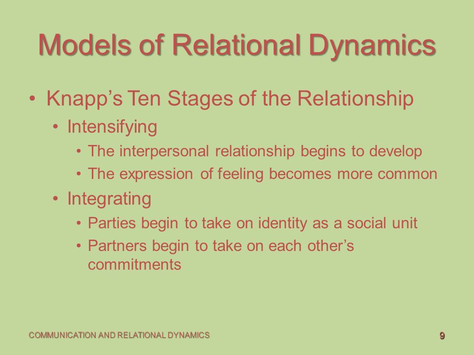 mark knapp s relational development model Posts about knapp's model of relationship development written by dontstoptillyougetenough.