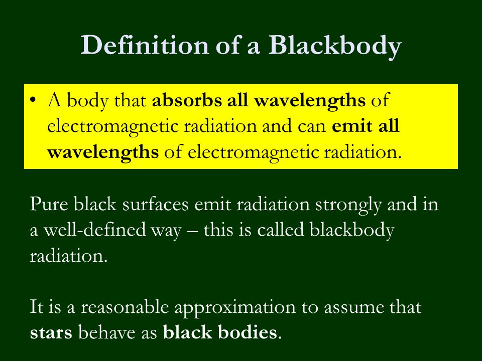 Definition Of A Blackbody