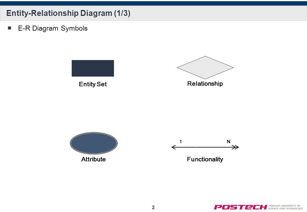 Er diagram symbols thebeerengine er diagram symbols ccuart Gallery