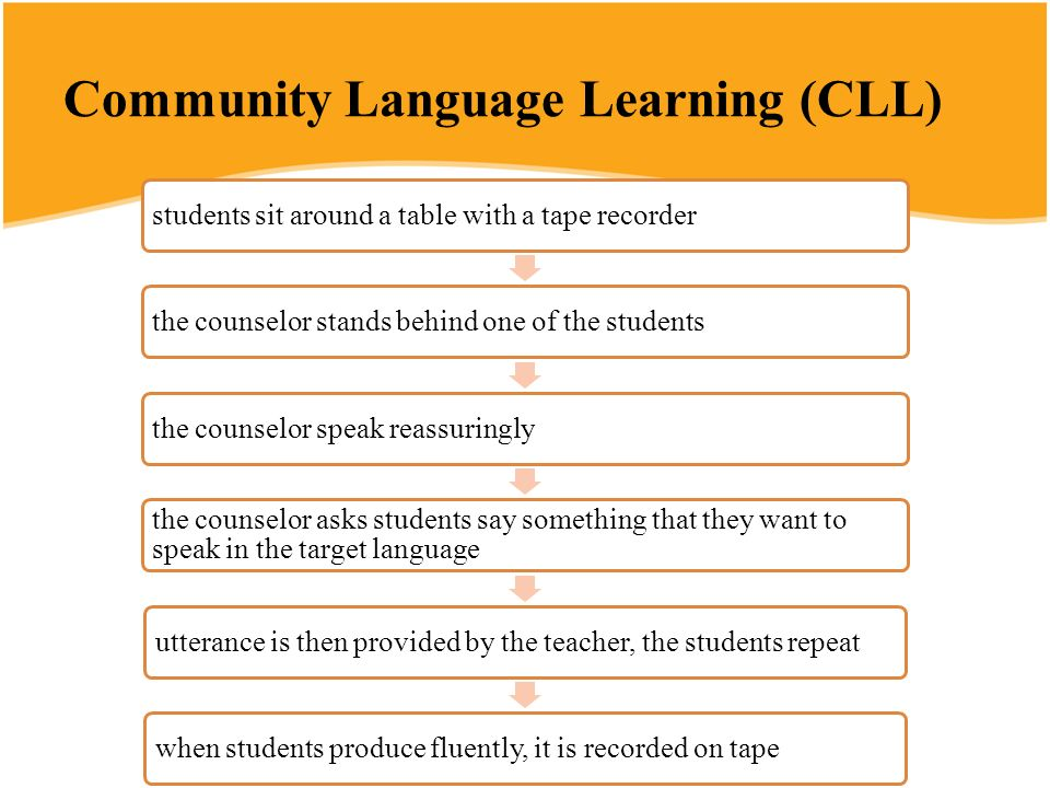 the aplication of community language learning Join the global language learning community, take language courses to practice reading, writing, listening and speaking and learn a new language.