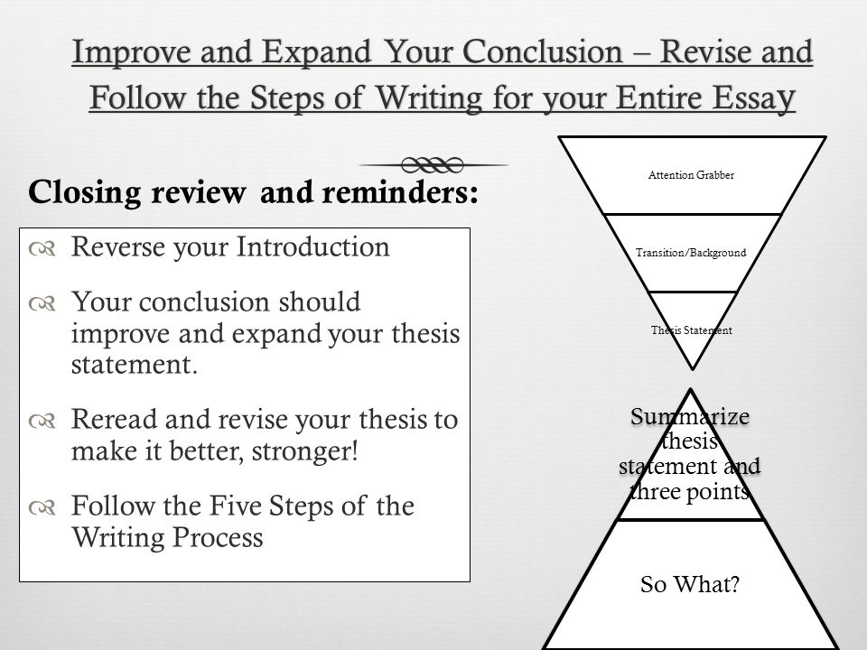 speak analysis essay Six free the act writing test sample essays that you can use to familiarize   issue and perspectives, state your own perspective on the issue, and analyze the .