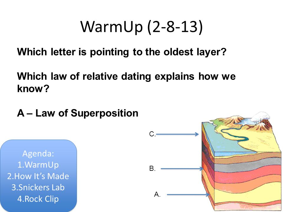 Relative dating practice pdf