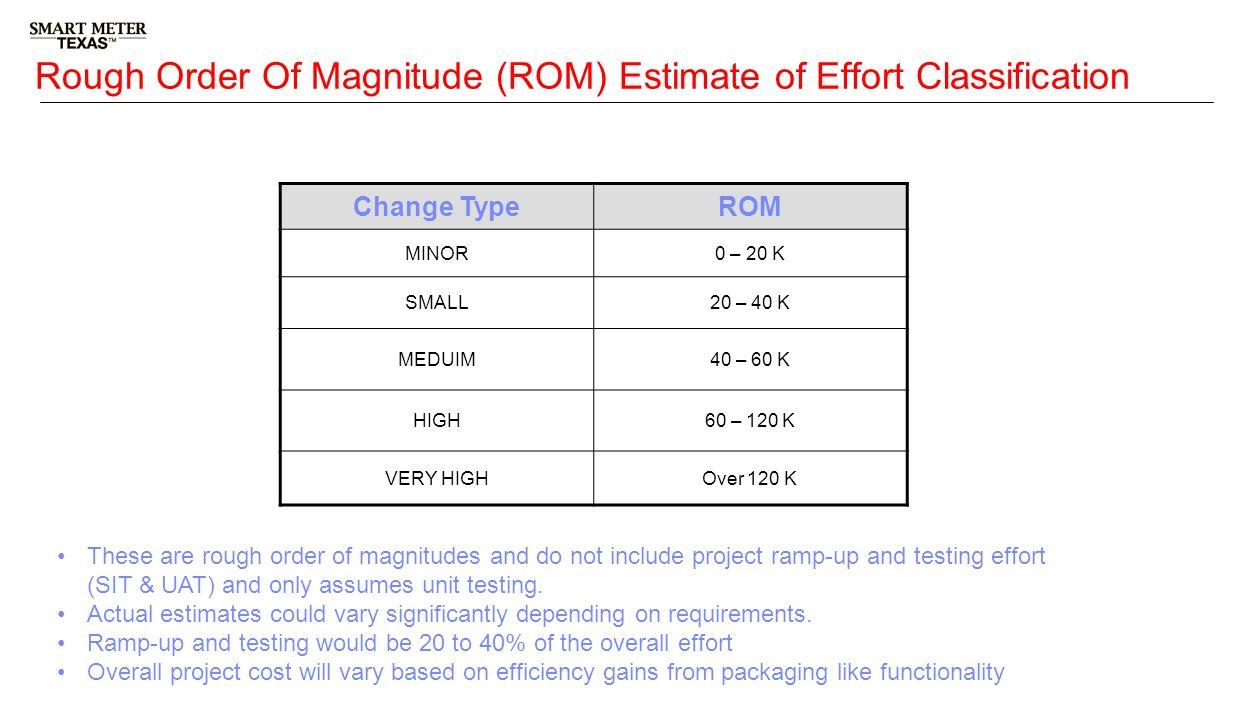 Rough order of magnitude rom estimate of effort classification rough order of magnitude rom estimate of effort classification pronofoot35fo Gallery