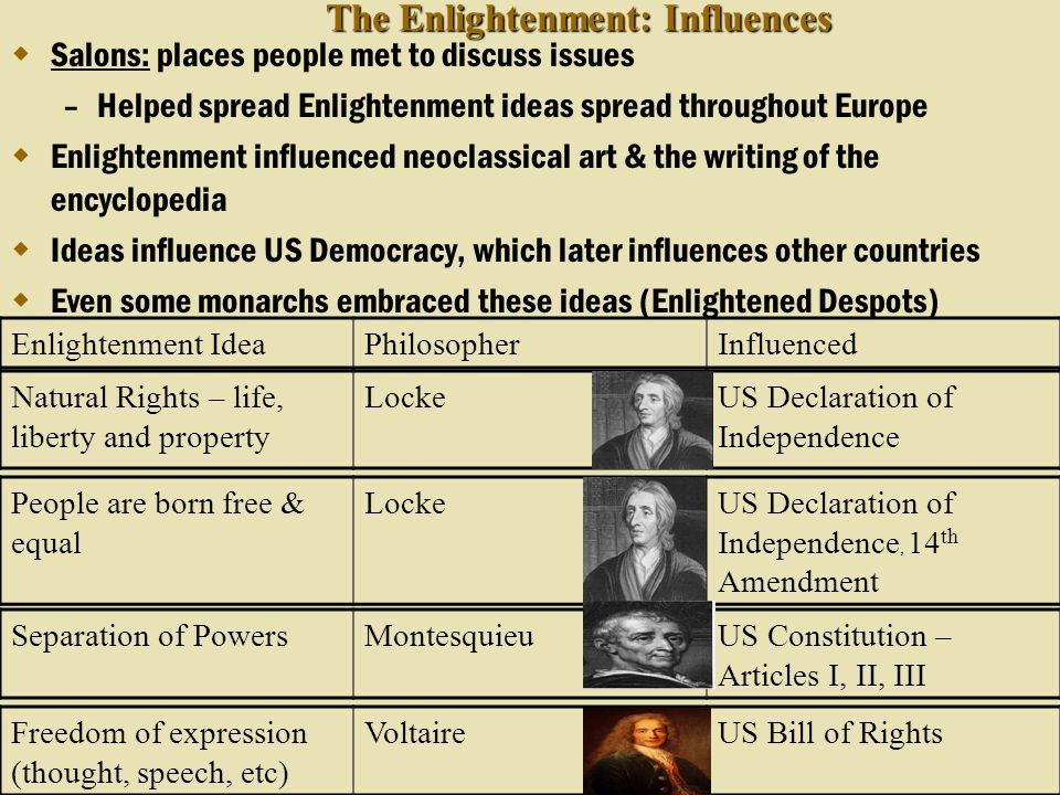 essays on enlightenment ideas As colonial america progressed into a more advanced and modern union, many people began to have brilliant ideas and construct experiments to define them many of them were intellectuals, such as benjamin franklin, thomas jefferson, and the founding fathers of the united states.