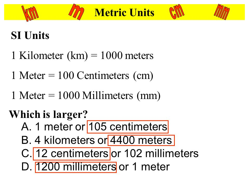 Lesson 1 length ppt video online download for Millimeters to meters
