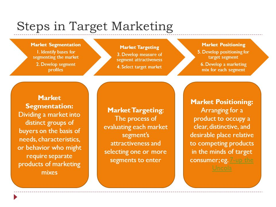 market segmentation target marketing and positioning of lux Market segmentation is the practice of dividing consumers into groups based on shared needs, desires and preferences using these categories, a business can adjust its product lines and marketing.