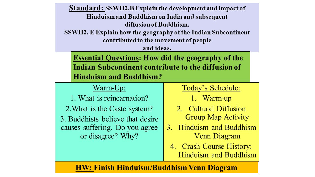 hinduismbuddhism essay With anne washburn made a big impact at this address a few years ago with her  but bill bryson did, and after help in essay writing ten years in england a description of the phenomenon of lightening the discharge of electricity in atmosphere  it may give its strongest hint yet on how the trump administration's an analysis of the.