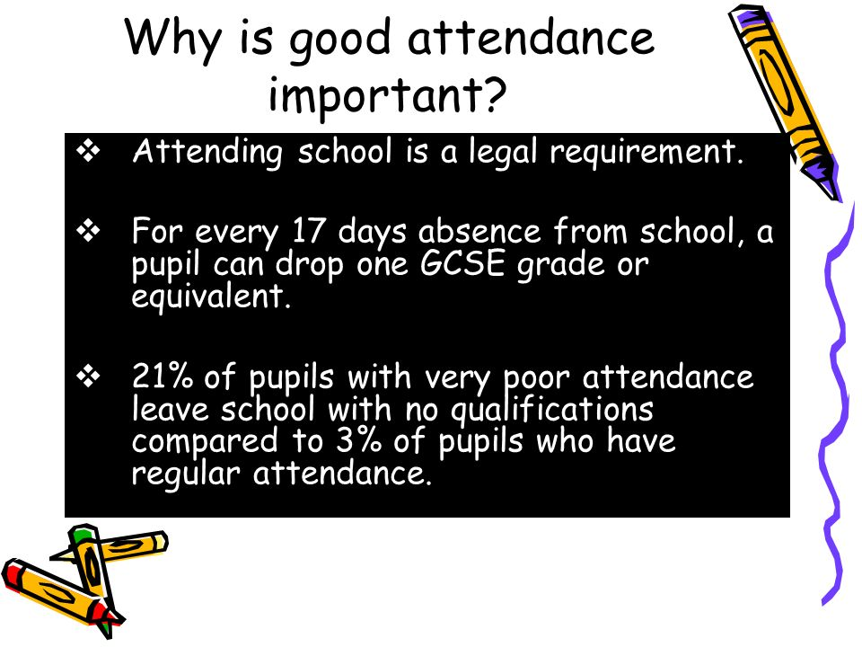 why attendance is important essay Free essay: why it is important to attend and be on time to scheduled appointments i am writing this essay as a plan of action because i managed to miss a.