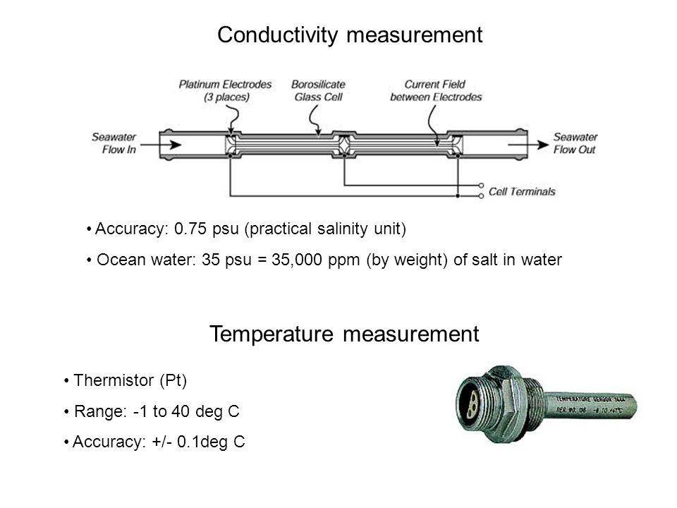Water Conductivity Measurement : Ship based observations ctd nansen and niskin bottles