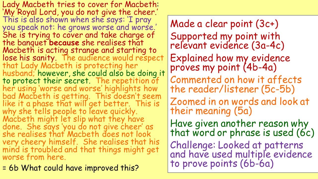 the demise of lady macbeth in essay Essay preview more ↓ the downfall of lady macbeth macbeth is a play full of  magic, mystery, and murder the variety of plots, as well as the interesting.