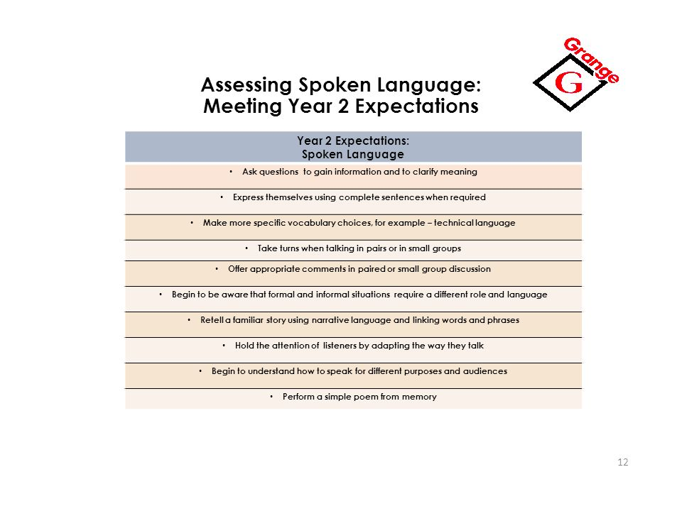 Spoken language requirments