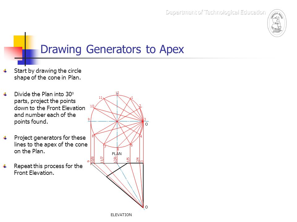 Drawing Smooth Lines Meaning : Graphic communication ppt download