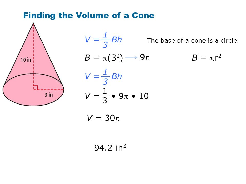 cone volume Formula for the volume of a cone, visual explalantion with animation.