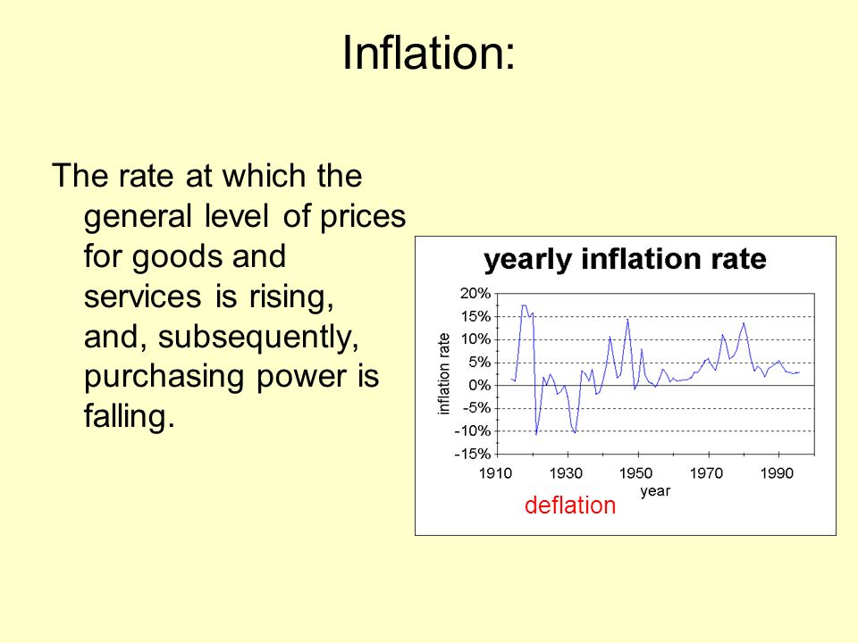 inflation and power parity level The purpose of this paper is to investigate the role of country characteristics on purchasing power parity this paper examined the stationarity of real exchange rate by using adf unit root.