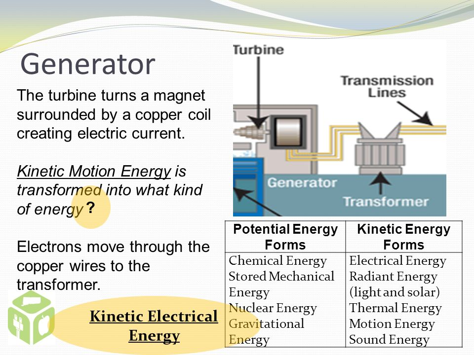energy kinetics wiring diagram