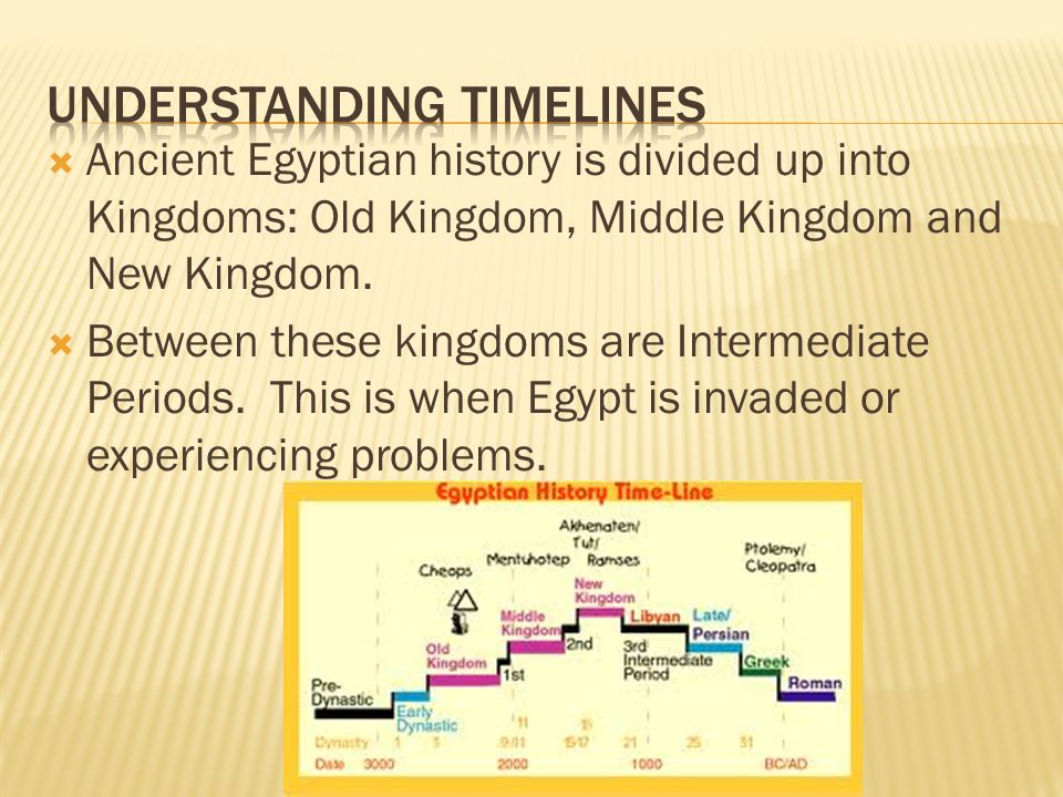 a history of ancient egypt divided into periods The pharaonic period ended with the death of the the history of the pharaohs is divided into dynastic chronology of ancient egypt digital.