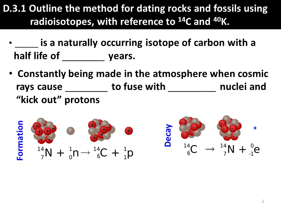 And Outline The Method For Fossils Rocks Dating