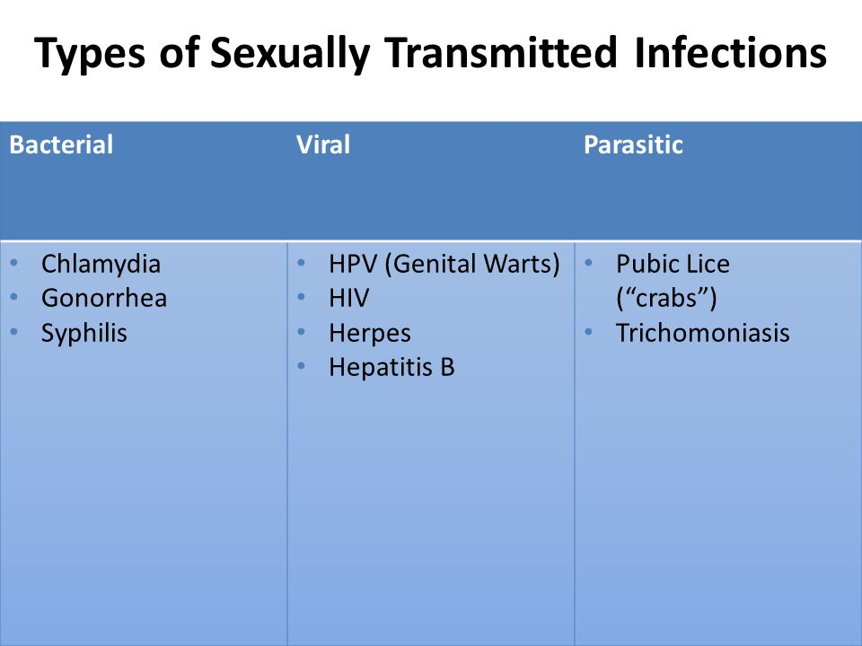 infection Types of sexual