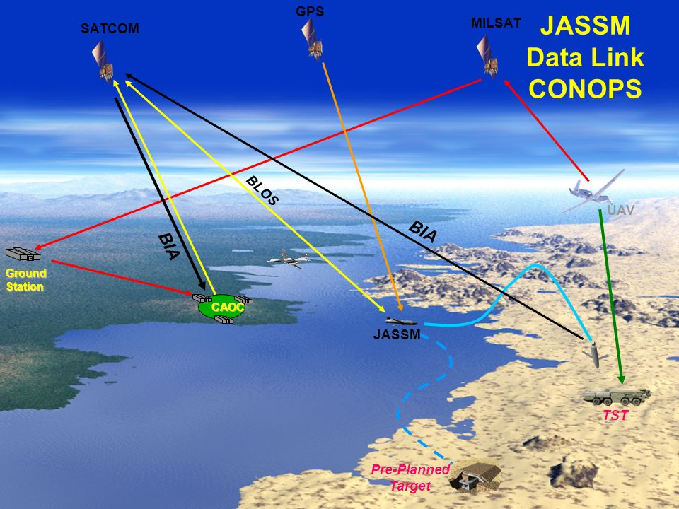 JASSM Data Link CONOPS BIA BIA GPS MILSAT SATCOM BLOS UAV JASSM TST