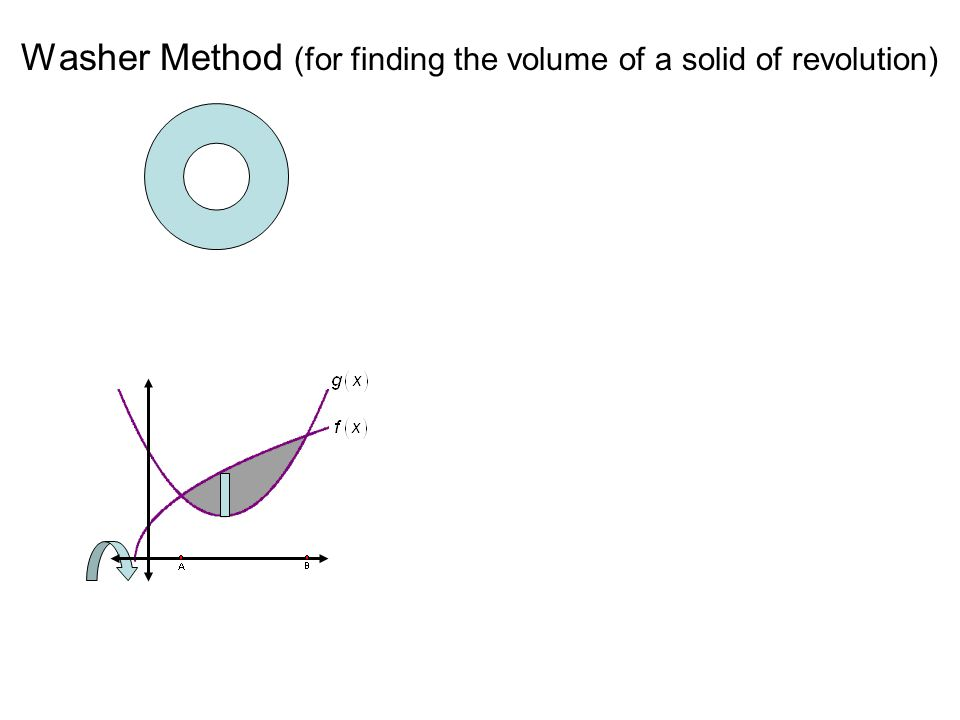 Volume the disc method ppt video online download 27 washer method for finding the volume of a solid of revolution ccuart Gallery