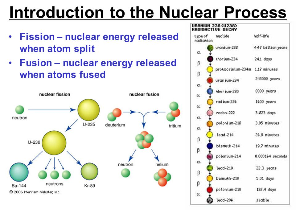 an introduction to the analysis of nuclear fusion Physical science module 16 an introduction to astrophysics study play solar flares  where gases are still packed, but not pressurized enough to make nuclear fusion however, it take a long time for photons to leave the radiative zone because the atoms are so tightly packed  when an astronomer does an analysis of a star, they place.