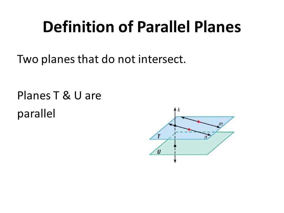 parallel planes. definition of parallel planes