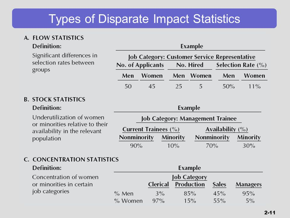 disparate impact In united states employment law, the doctrine of disparate impact holds that employment practices may be considered discriminatory and illegal if they have a.