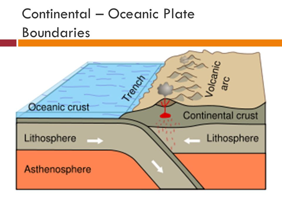 Plate Tectonics Ppt Video Online Download - Continental oceanic