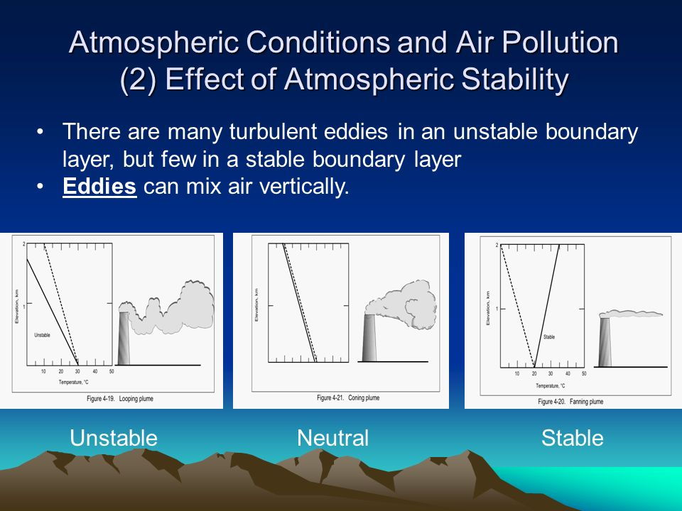 atmospheric pollution 1 Atmospheric pollution research 1 (2010) 239‐249 atmospheric pollution research wwwatmospolrescom an adaptive grid version of cmaq for improving the.