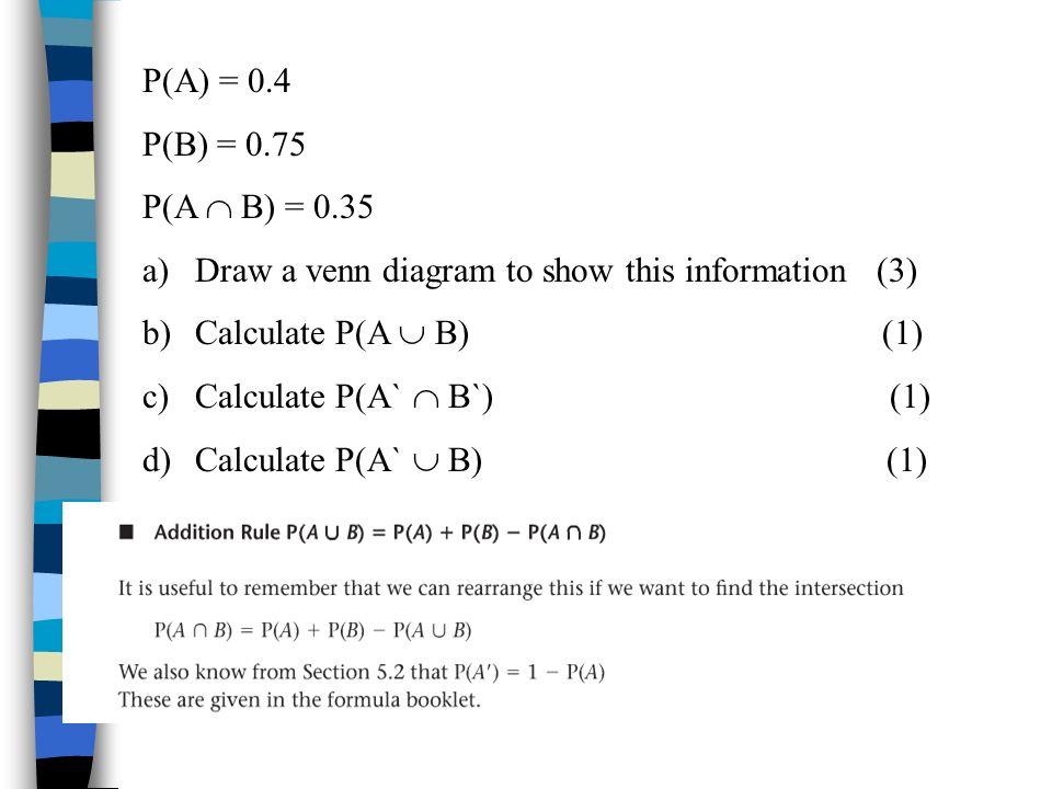 Union And Intersection Venn Diagram Calculator Ukrandiffusion